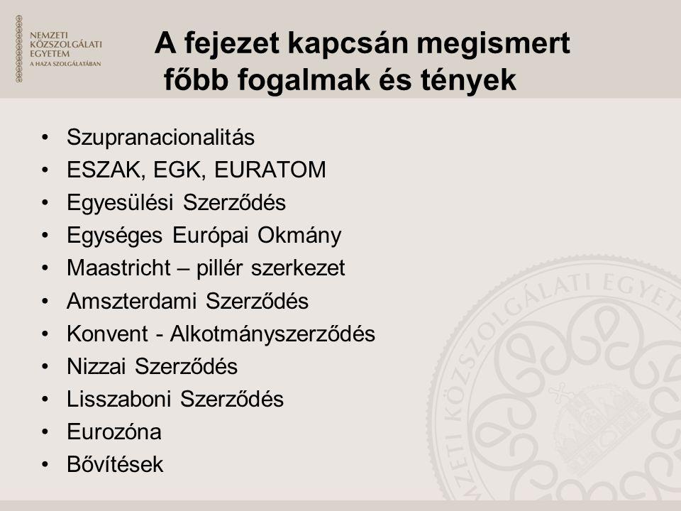 A fejezet kapcsán megismert főbb fogalmak és tények Szupranacionalitás ESZAK, EGK, EURATOM Egyesülési Szerződés Egységes Európai Okmány Maastricht – p