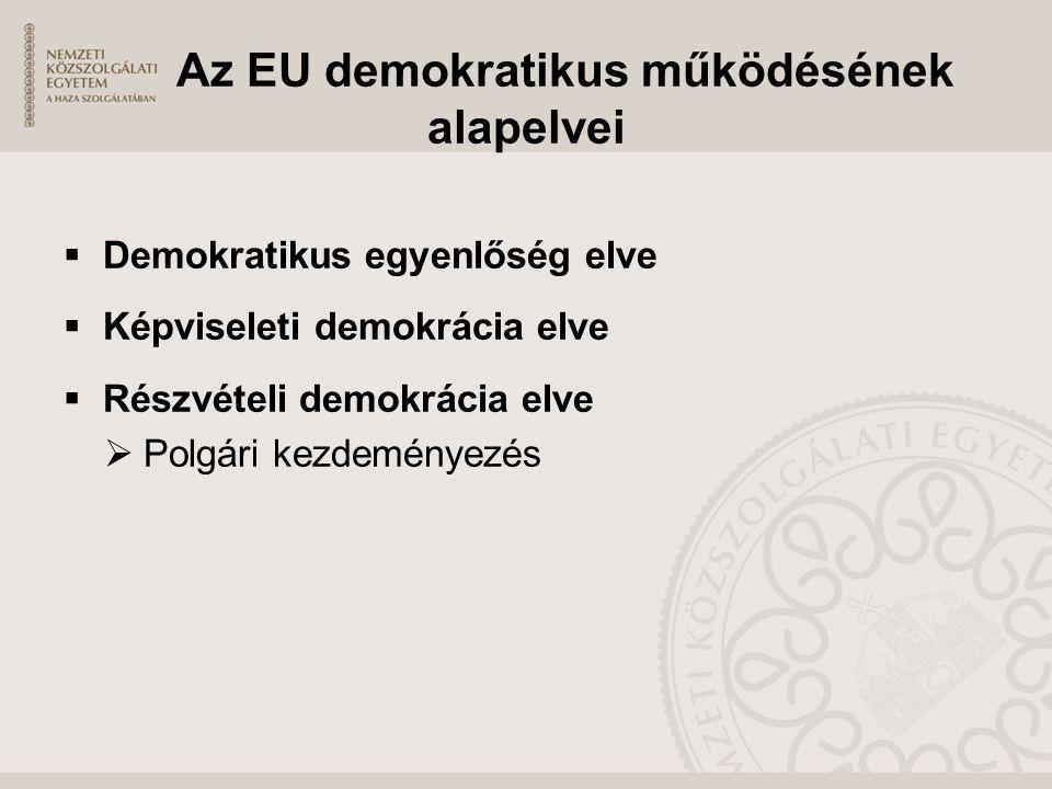 Az EU demokratikus működésének alapelvei  Demokratikus egyenlőség elve  Képviseleti demokrácia elve  Részvételi demokrácia elve  Polgári kezdemény