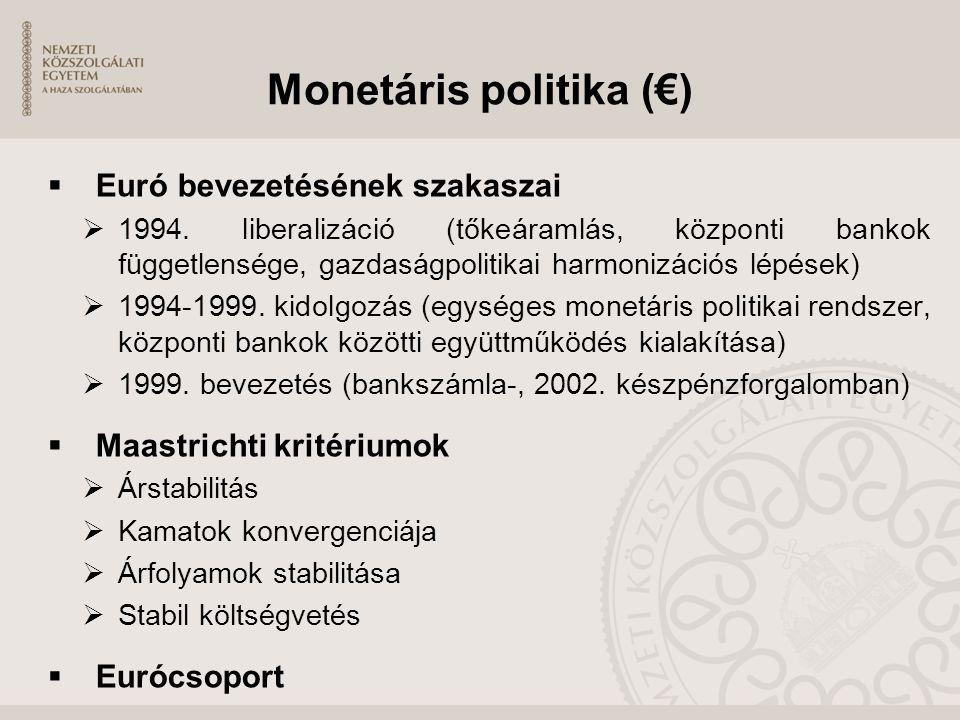 Monetáris politika (€)  Euró bevezetésének szakaszai  1994. liberalizáció (tőkeáramlás, központi bankok függetlensége, gazdaságpolitikai harmonizáci