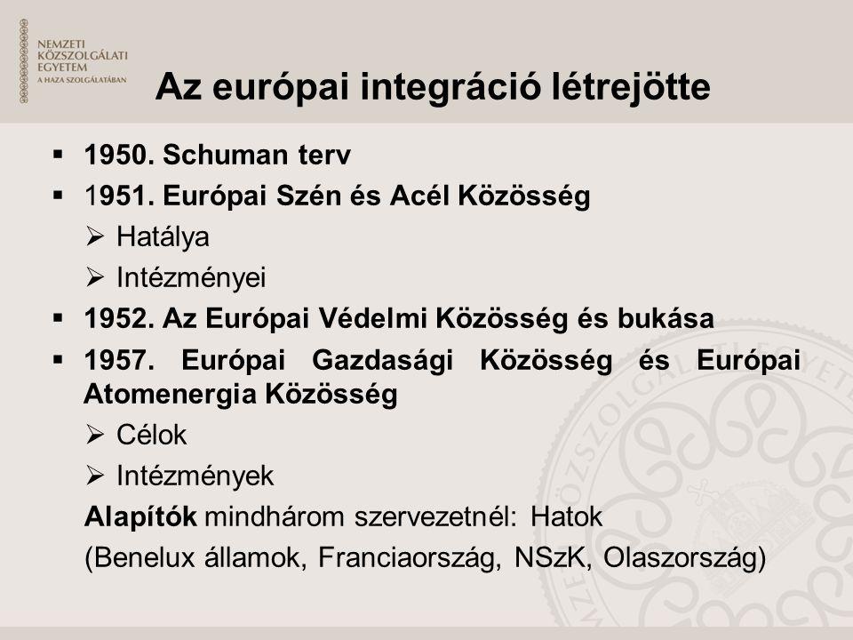 Az európai integráció létrejötte  1950. Schuman terv  1951. Európai Szén és Acél Közösség  Hatálya  Intézményei  1952. Az Európai Védelmi Közössé