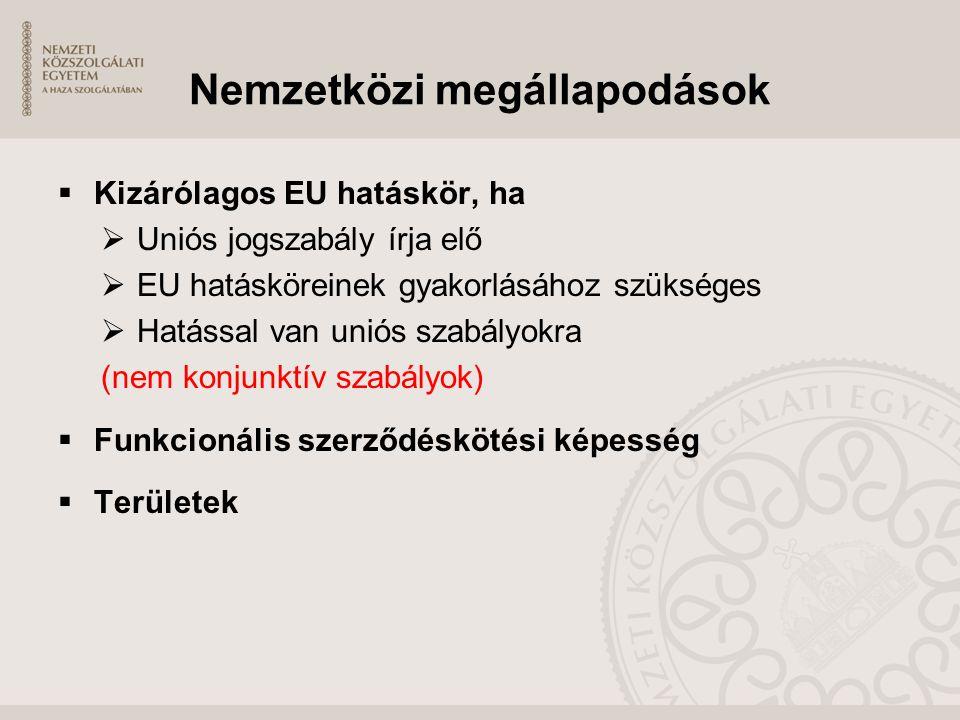 Nemzetközi megállapodások  Kizárólagos EU hatáskör, ha  Uniós jogszabály írja elő  EU hatásköreinek gyakorlásához szükséges  Hatással van uniós sz