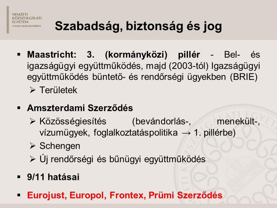 Szabadság, biztonság és jog  Maastricht: 3. (kormányközi) pillér - Bel- és igazságügyi együttműködés, majd (2003-tól) Igazságügyi együttműködés bünte