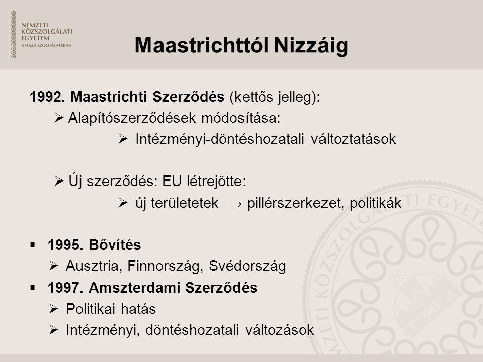 Maastrichttól Nizzáig 1992. Maastrichti Szerződés (kettős jelleg):  Alapítószerződések módosítása:  Intézményi-döntéshozatali változtatások  Új sze