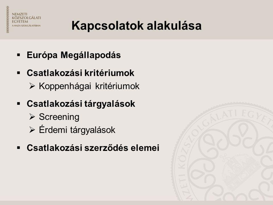Kapcsolatok alakulása  Európa Megállapodás  Csatlakozási kritériumok  Koppenhágai kritériumok  Csatlakozási tárgyalások  Screening  Érdemi tárgy