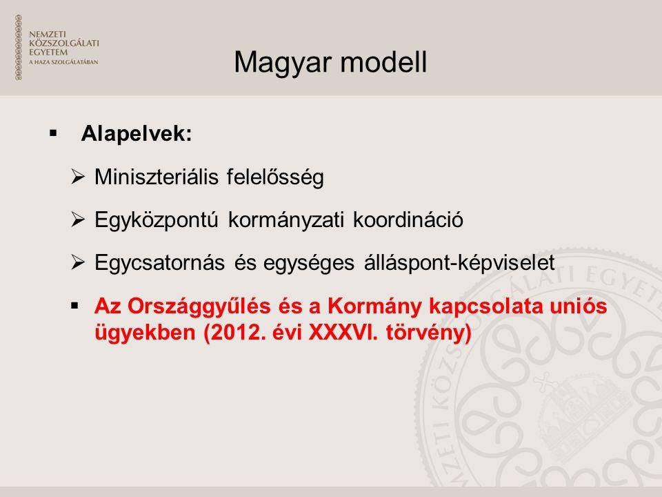 Magyar modell  Alapelvek:  Miniszteriális felelősség  Egyközpontú kormányzati koordináció  Egycsatornás és egységes álláspont-képviselet  Az Orsz