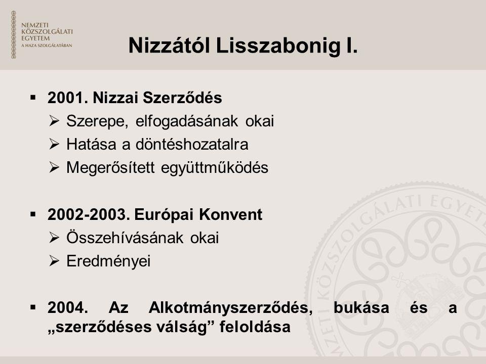 Nizzától Lisszabonig I.  2001. Nizzai Szerződés  Szerepe, elfogadásának okai  Hatása a döntéshozatalra  Megerősített együttműködés  2002-2003. Eu