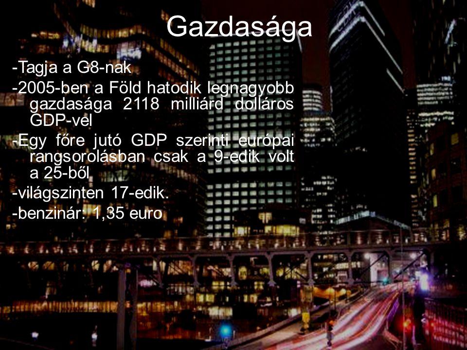 Gazdasága -Tagja a G8-nak -2005-ben a Föld hatodik legnagyobb gazdasága 2118 milliárd dolláros GDP-vel -Egy főre jutó GDP szerinti európai rangsorolás