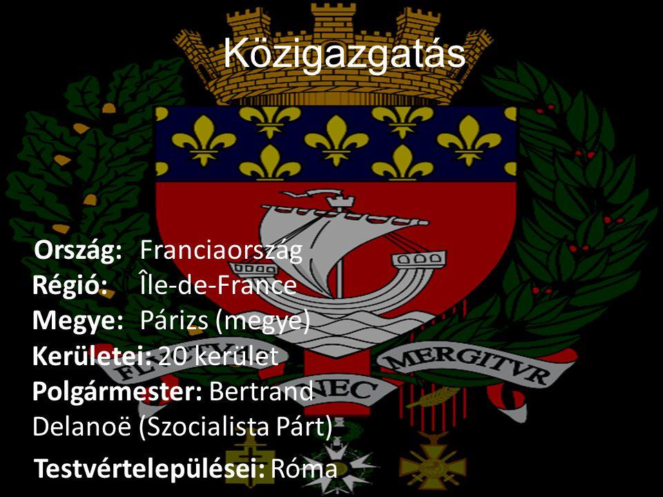 Közigazgatás Ország: Franciaország Régió: Île-de-France Megye: Párizs (megye) Kerületei: 20 kerület Polgármester: Bertrand Delanoë (Szocialista Párt)
