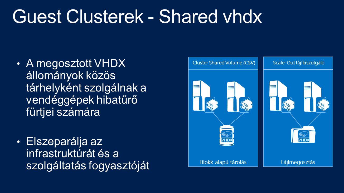 Fájlmegosztás Blokk alapú tárolás Cluster Shared Volume (CSV) Scale-Out fájlkiszolgáló VHDX A megosztott VHDX állományok közös tárhelyként szolgálnak a vendéggépek hibatűrő fürtjei számára Elszeparálja az infrastruktúrát és a szolgáltatás fogyasztóját