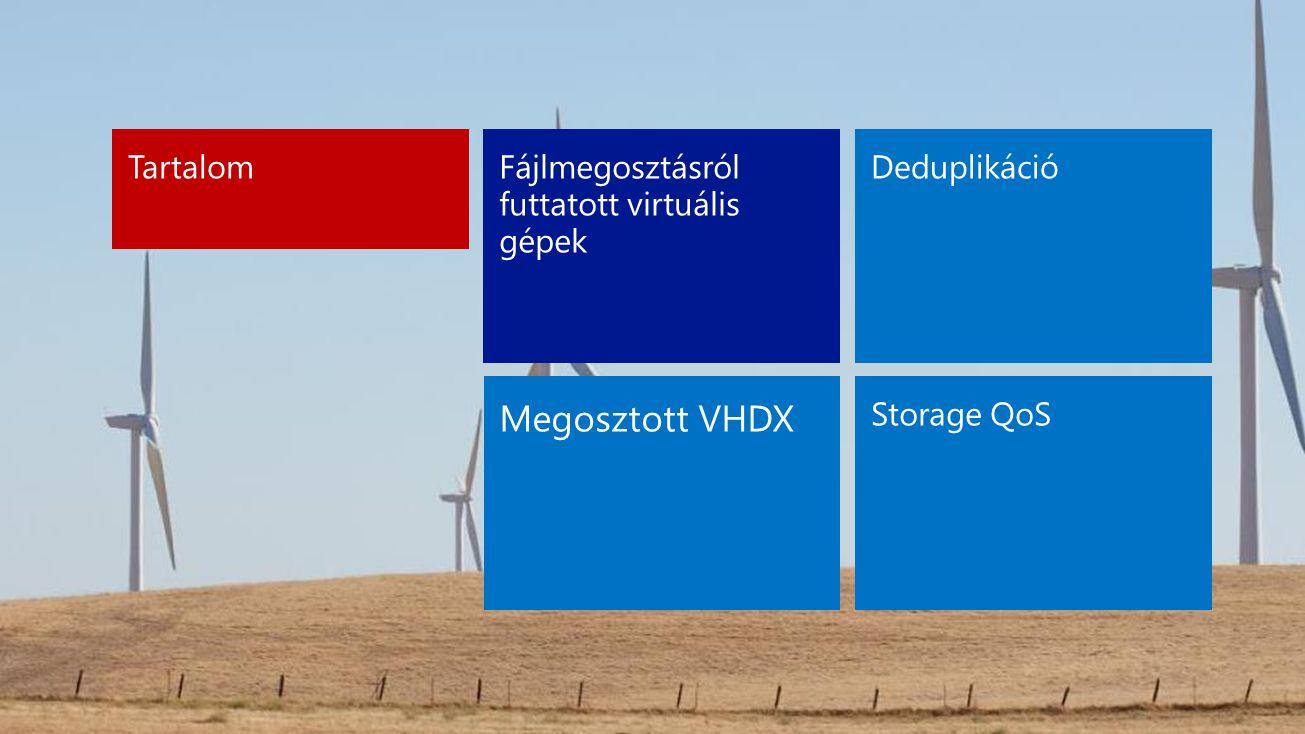 Fájlmegosztásról futtatott virtuális gépek Deduplikáció Storage QoS Tartalom
