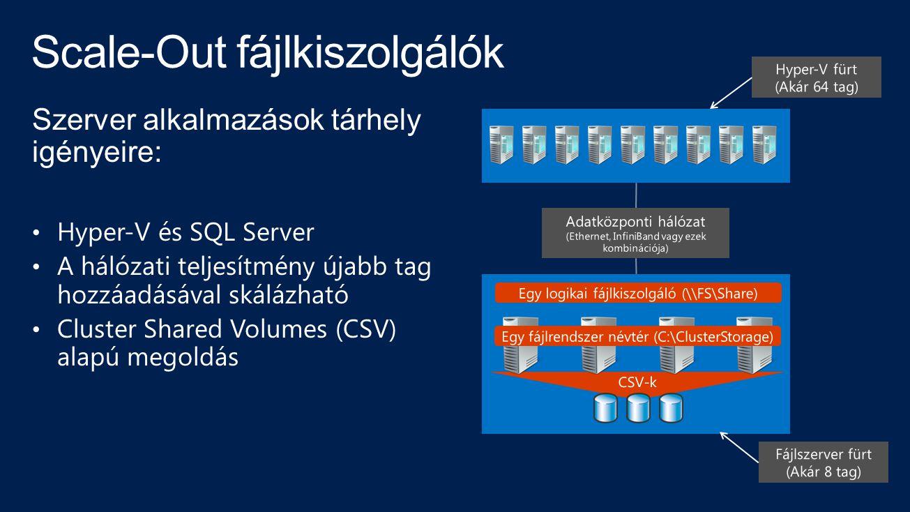 Szerver alkalmazások tárhely igényeire: Hyper-V és SQL Server A hálózati teljesítmény újabb tag hozzáadásával skálázható Cluster Shared Volumes (CSV) alapú megoldás