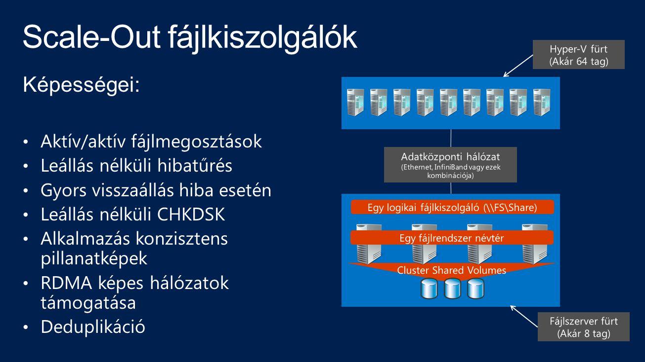 Képességei: Aktív/aktív fájlmegosztások Leállás nélküli hibatűrés Gyors visszaállás hiba esetén Leállás nélküli CHKDSK Alkalmazás konzisztens pillanat