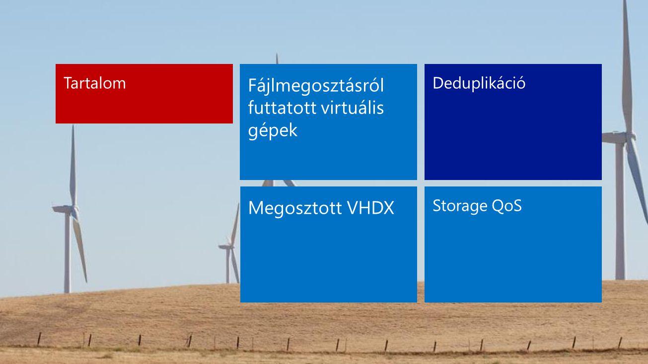 Deduplikáció Storage QoS Tartalom