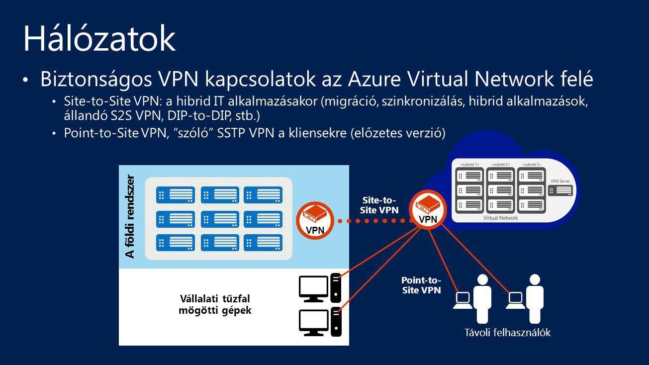 Vállalati tűzfal mögötti gépek A földi rendszer VPN Távoli felhasználók Site-to- Site VPN Point-to- Site VPN