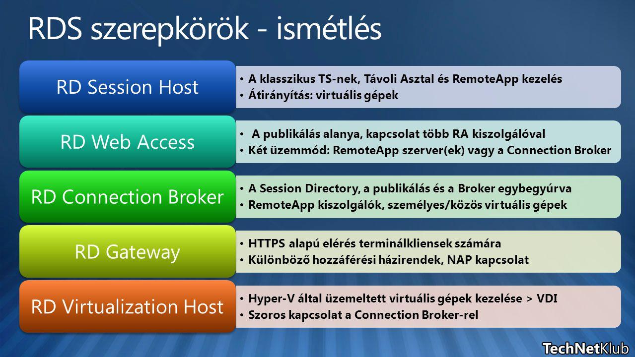 A klasszikus TS-nek, Távoli Asztal és RemoteApp kezelés Átirányítás: virtuális gépek RD Session Host A publikálás alanya, kapcsolat több RA kiszolgálóval Két üzemmód: RemoteApp szerver(ek) vagy a Connection Broker RD Web Access A Session Directory, a publikálás és a Broker egybegyúrva RemoteApp kiszolgálók, személyes/közös virtuális gépek RD Connection Broker HTTPS alapú elérés terminálkliensek számára Különböző hozzáférési házirendek, NAP kapcsolat RD Gateway Hyper-V által üzemeltett virtuális gépek kezelése > VDI Szoros kapcsolat a Connection Broker-rel RD Virtualization Host