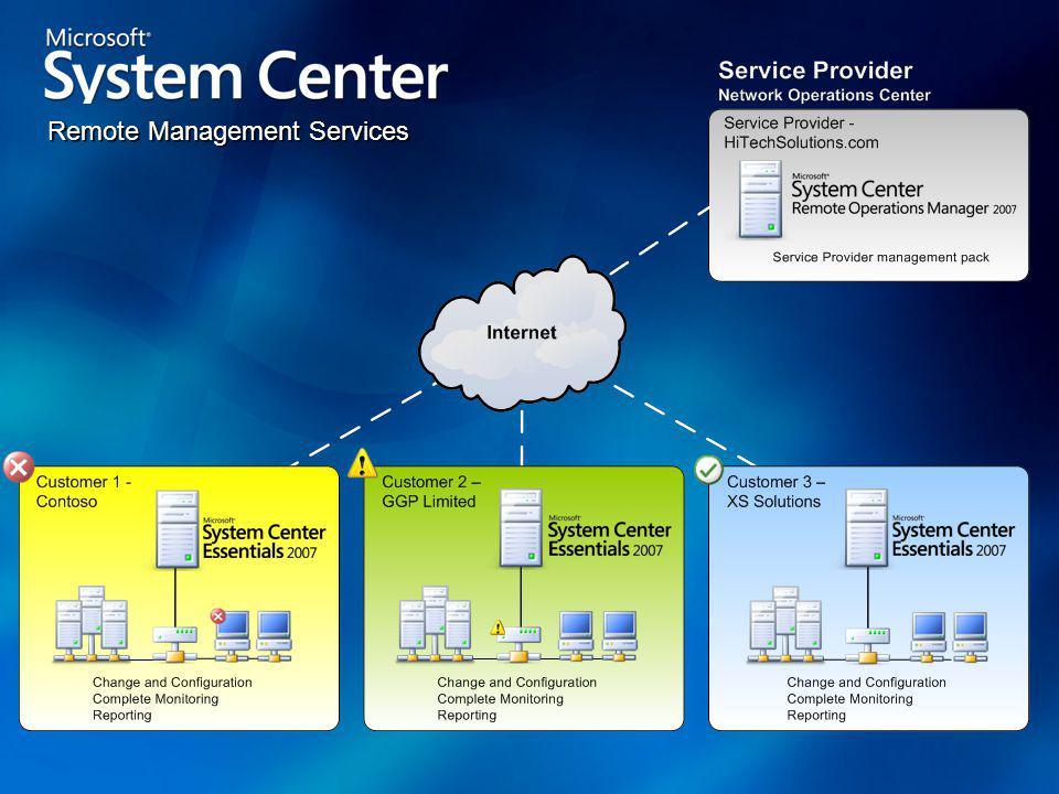 A Remote Ops Mgr kiszolgáló és az Essentials kiszolgáló FQDN-je feloldható nyilvános DNS-ből Tanúsítványok OpsMgr kiszolgáló és az ő root CA-ja (nem kötelező a publikus) Importálni kell a SCOM-ba és az SCE-be is Microsoft System Center Service Provider Management Pack 2007 Nyitott portok a tűzfalon ForrásCélkétirányúProtokoll és port SCERSCOMNemTCP 5723 OpsMgr Web Console a vevő oldalán RSCOMNemHTTPS over TCP 51908 Essentials Console a szolgáltató oldalán SCENem TCP 5724 HTTPS over TCP 8531 Remote Web WorkplaceSCENemHTTPS over TCP 443 TCP 4125