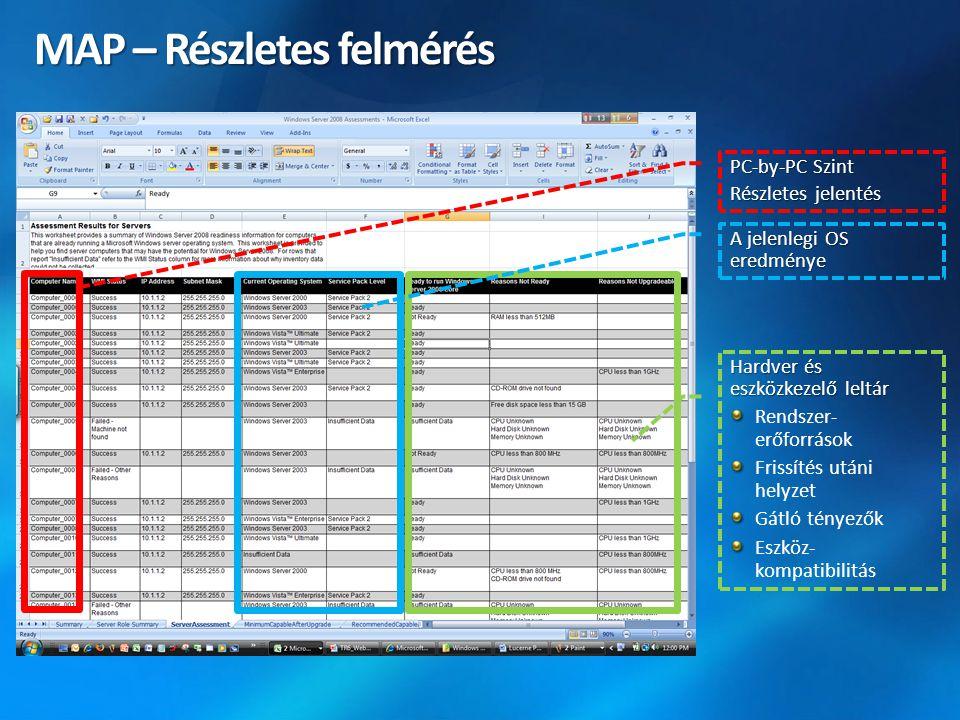 MAP – Részletes felmérés PC-by-PC Szint Részletes jelentés Hardver és eszközkezelő leltár Rendszer- erőforrások Frissítés utáni helyzet Gátló tényezők Eszköz- kompatibilitás A jelenlegi OS eredménye