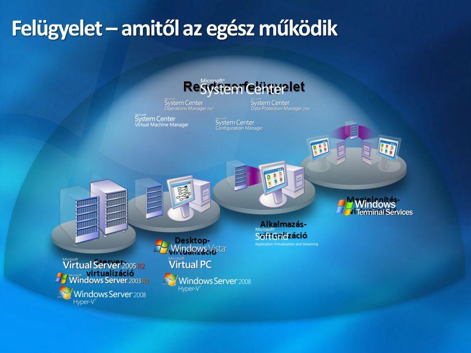 Felügyelet – amitől az egész működik Rendszerfelügyelet Szerver- virtualizáció Desktop- virtualizáció Alkalmazás- virtualizáció Megjelenítés- virtualizáció