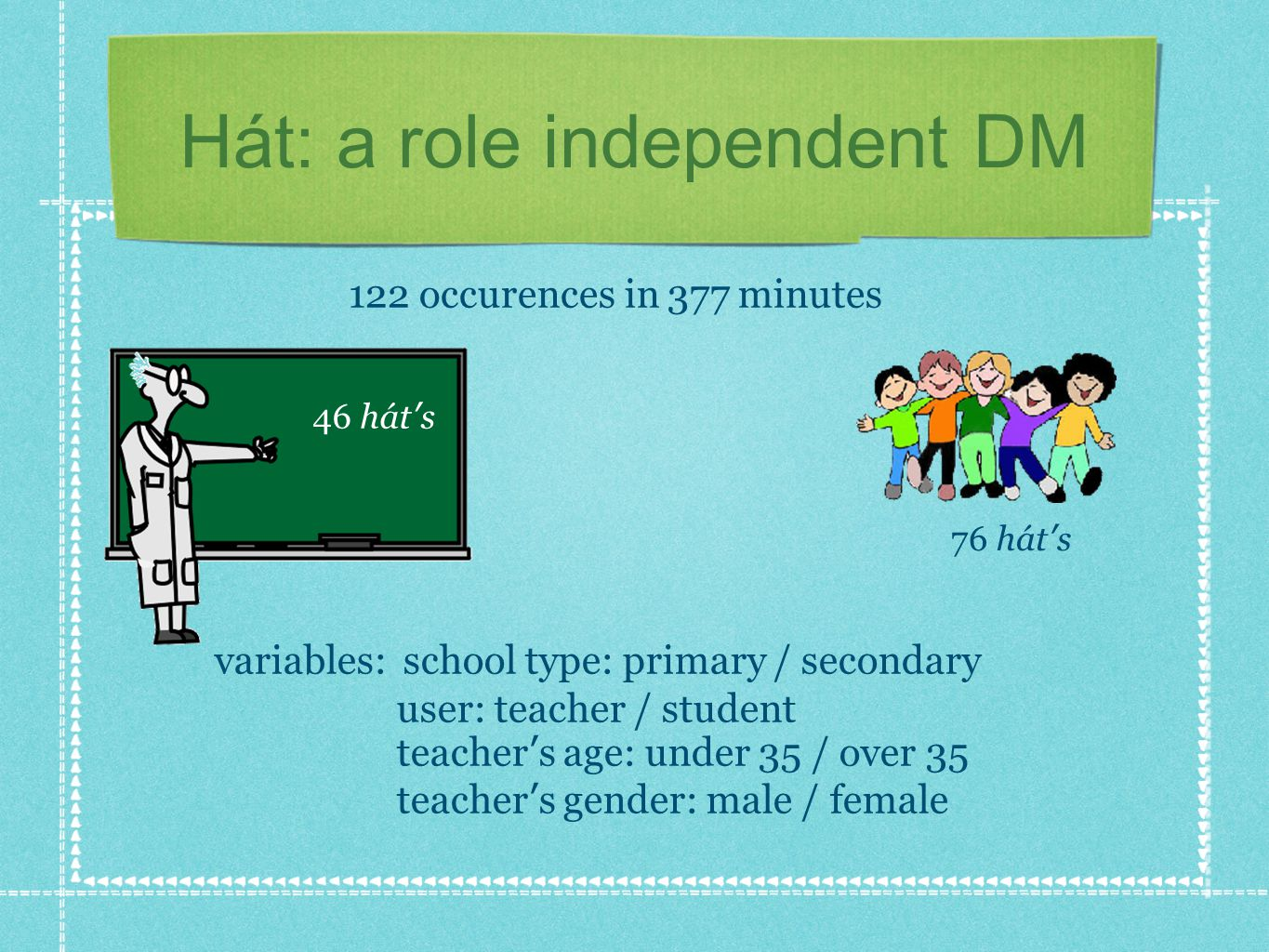 Hát: a role independent DM 122 occurences in 377 minutes 46 hát ' s 76 hát ' s variables: school type: primary / secondary user: teacher / student tea