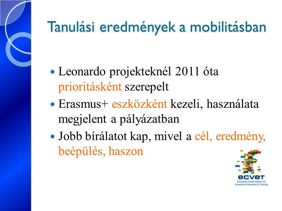 Tanulási eredmények a mobilitásban Leonardo projekteknél 2011 óta prioritásként szerepelt Erasmus+ eszközként kezeli, használata megjelent a pályázatb