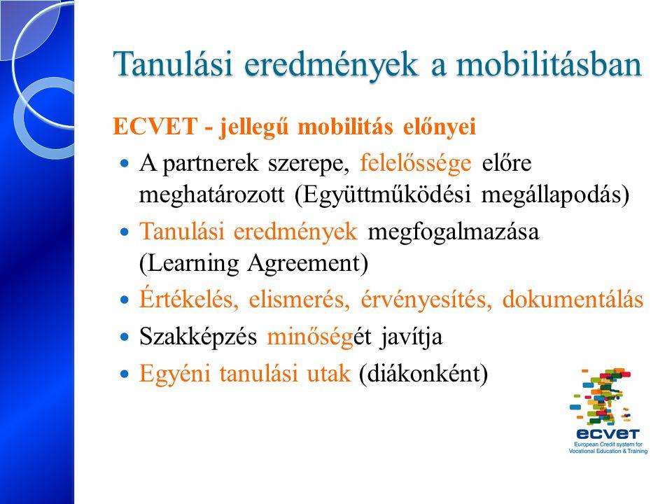 Tanulási eredmények a mobilitásban ECVET - jellegű mobilitás előnyei A partnerek szerepe, felelőssége előre meghatározott (Együttműködési megállapodás