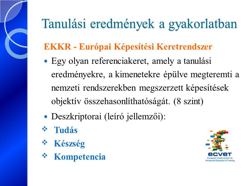 Tanulási eredmények a gyakorlatban EKKR - Európai Képesítési Keretrendszer Egy olyan referenciakeret, amely a tanulási eredményekre, a kimenetekre épü