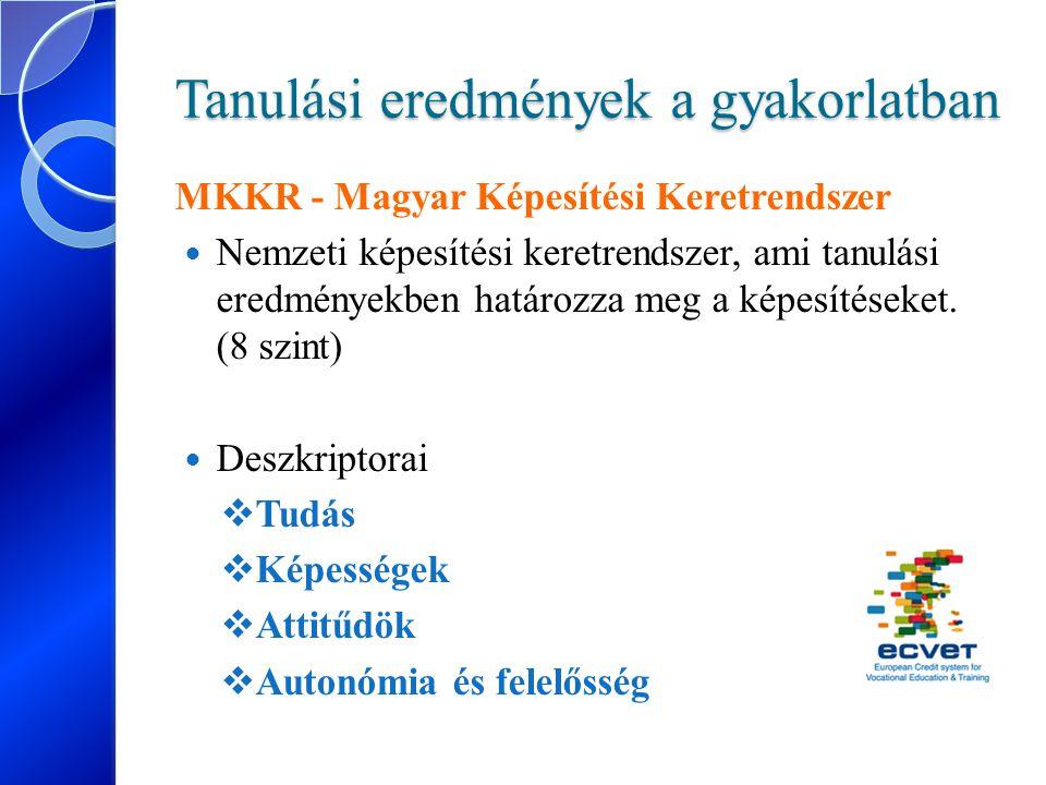Tanulási eredmények a gyakorlatban MKKR - Magyar Képesítési Keretrendszer Nemzeti képesítési keretrendszer, ami tanulási eredményekben határozza meg a