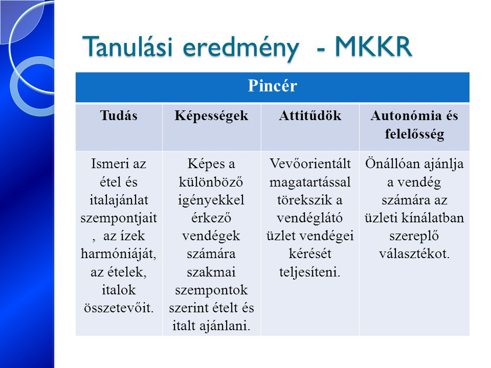 Tanulási eredmény - MKKR Pincér TudásKépességekAttitűdökAutonómia és felelősség Ismeri az étel és italajánlat szempontjait, az ízek harmóniáját, az ét