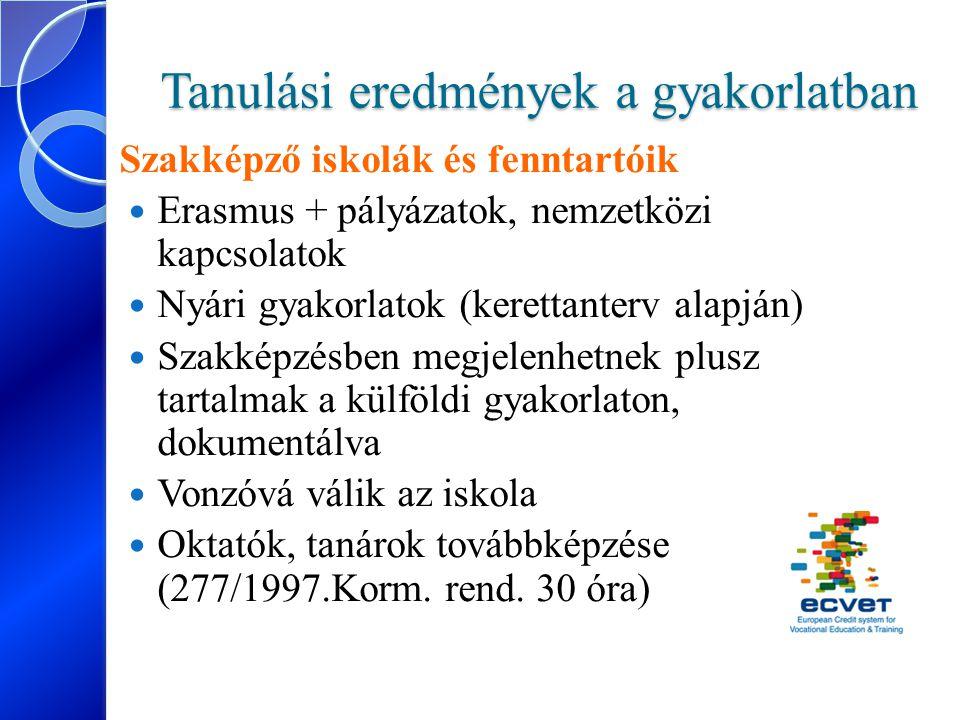 Tanulási eredmények a gyakorlatban Szakképző iskolák és fenntartóik Erasmus + pályázatok, nemzetközi kapcsolatok Nyári gyakorlatok (kerettanterv alapj