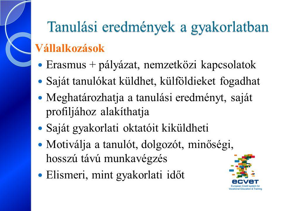Tanulási eredmények a gyakorlatban Vállalkozások Erasmus + pályázat, nemzetközi kapcsolatok Saját tanulókat küldhet, külföldieket fogadhat Meghatározh