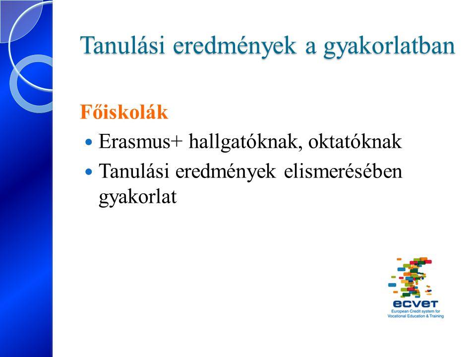 Tanulási eredmények a gyakorlatban Főiskolák Erasmus+ hallgatóknak, oktatóknak Tanulási eredmények elismerésében gyakorlat