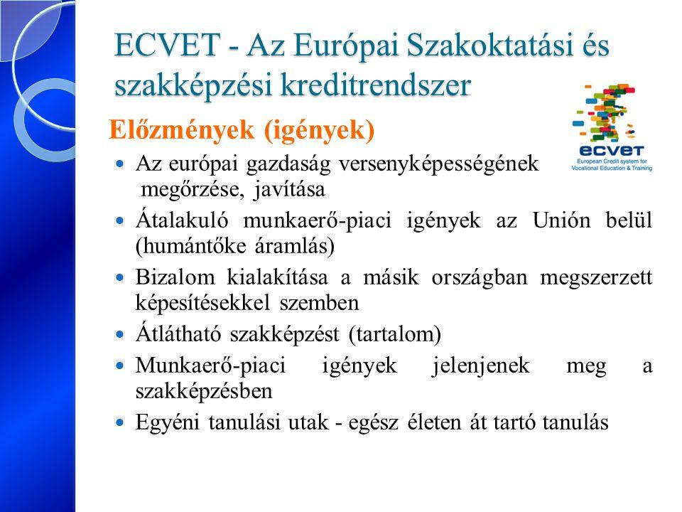 ECVET - Az Európai Szakoktatási és szakképzési kreditrendszer Következmény Közös eszközrendszer a szakképzés támogatására ECVET átláthatóság, összehasonlíthatóság és kompatibilitás biztosítása szakmai képzések és szakmai kompetenciák átvihetősége és kölcsönös elismerése