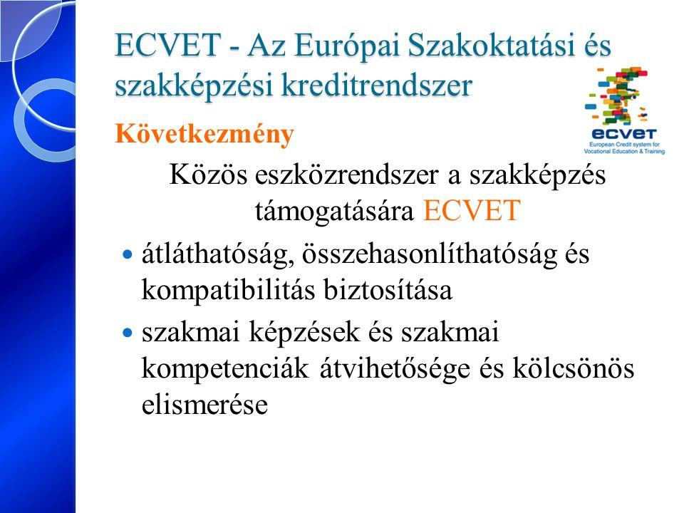 ECVET - Az Európai Szakoktatási és szakképzési kreditrendszer Következmény Közös eszközrendszer a szakképzés támogatására ECVET átláthatóság, összehas