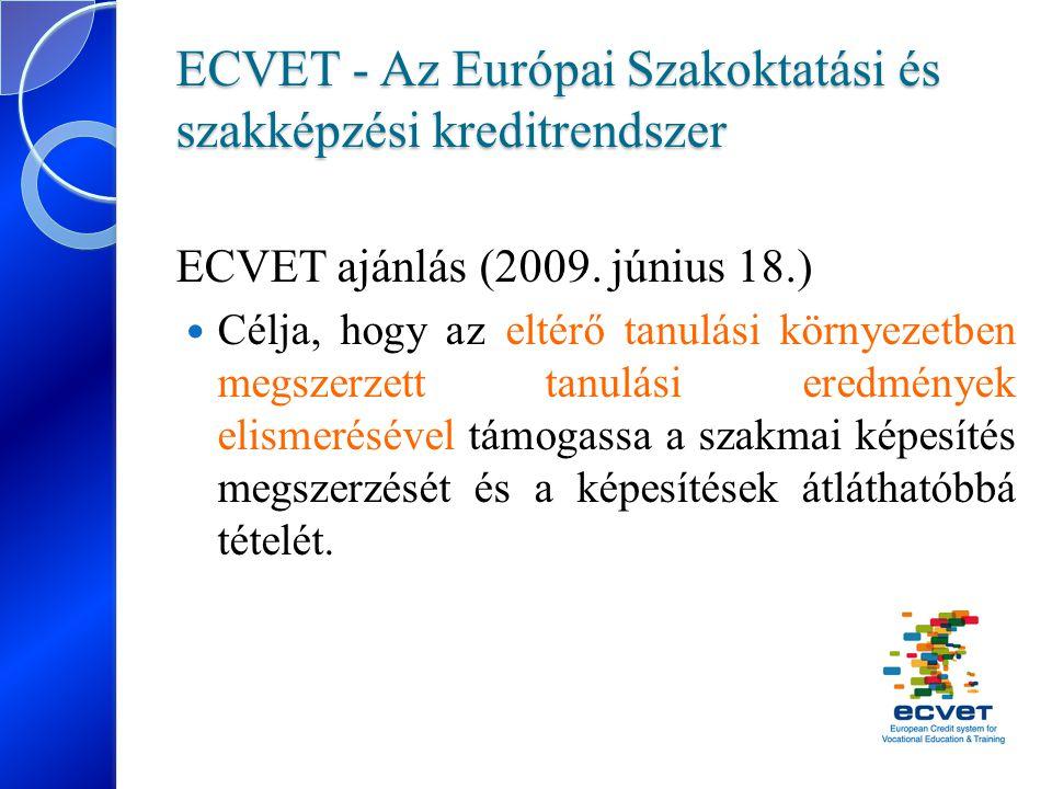 ECVET - Az Európai Szakoktatási és szakképzési kreditrendszer ECVET ajánlás (2009. június 18.) Célja, hogy az eltérő tanulási környezetben megszerzett