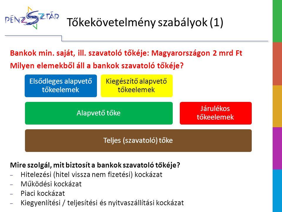 Bankok min. saját, ill. szavatoló tőkéje: Magyarországon 2 mrd Ft Milyen elemekből áll a bankok szavatoló tőkéje? Mire szolgál, mit biztosít a bankok