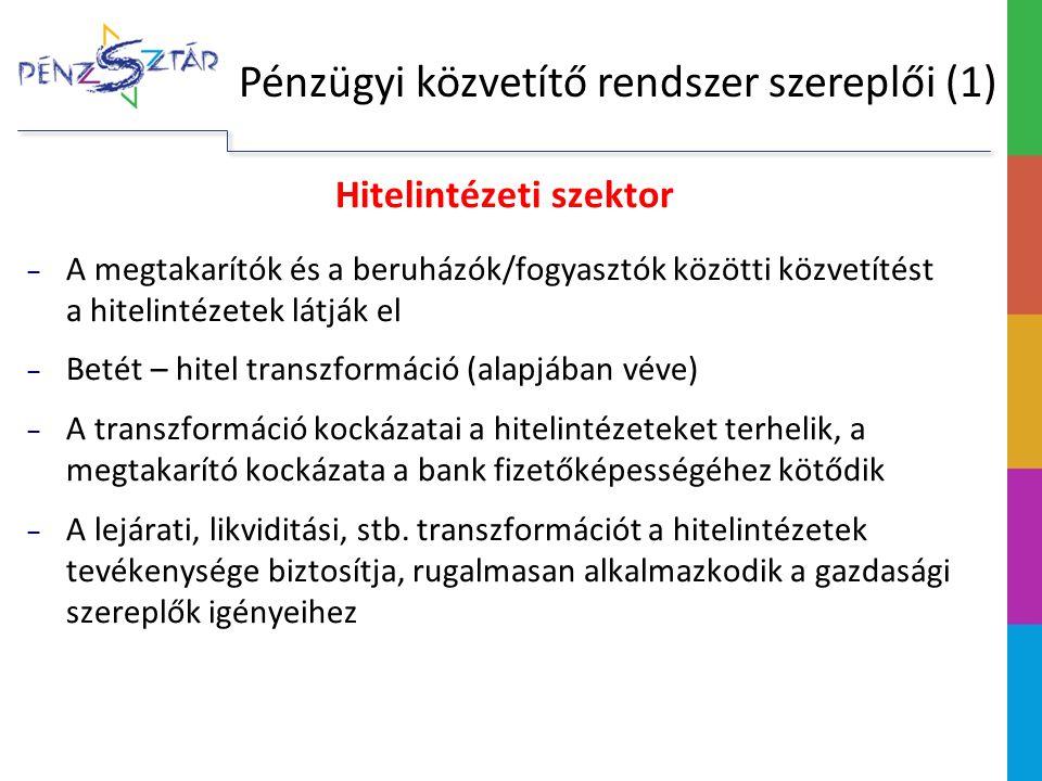Megmutatja, hogy: - mennyire jól látja el a megtakarítás-hitel transzformációt a bankszektor, - mennyiben támaszkodik a betétekre és mennyiben más forrásokra (pl.