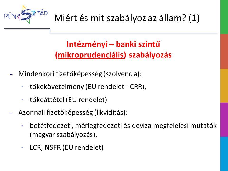 Intézményi – banki szintű (mikroprudenciális) szabályozás ‒ Mindenkori fizetőképesség (szolvencia): tőkekövetelmény (EU rendelet - CRR), tőkeáttétel (