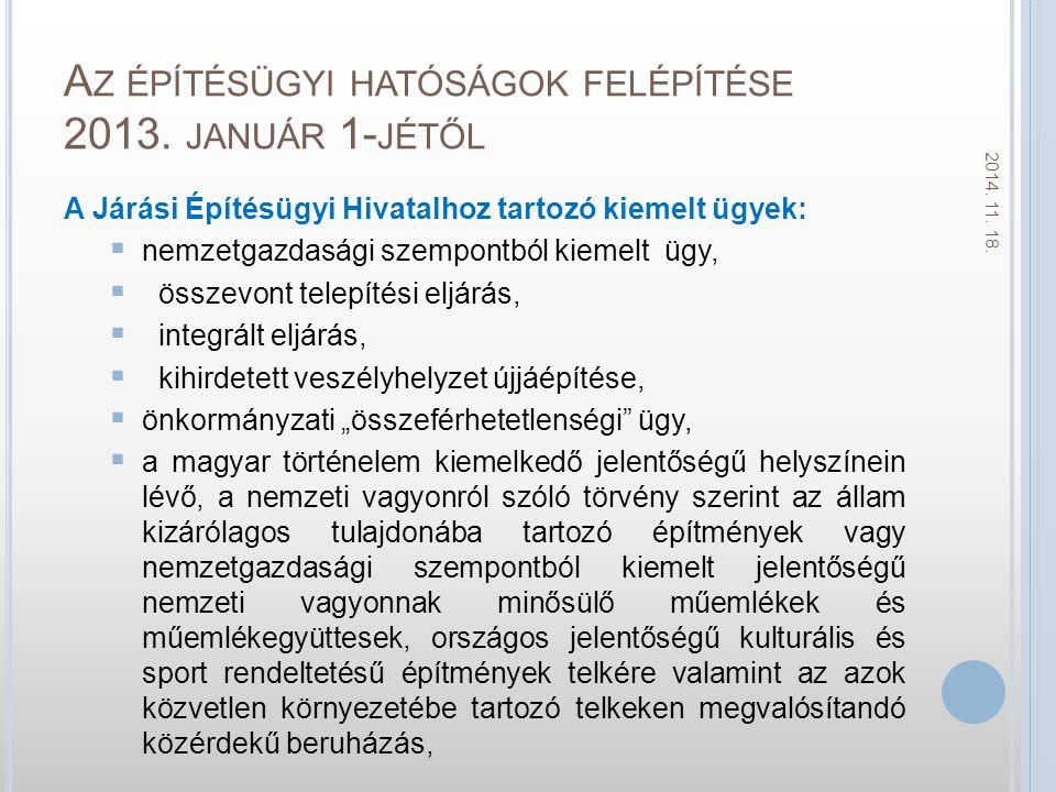 A Z ÉPÍTÉSÜGYI HATÓSÁGOK FELÉPÍTÉSE 2013.