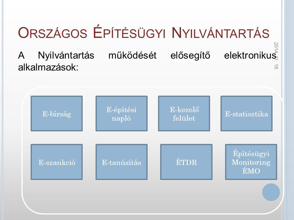 O RSZÁGOS É PÍTÉSÜGYI N YILVÁNTARTÁS A Nyilvántartás működését elősegítő elektronikus alkalmazások: E-építési napló E-kezelő felület E-statisztika E-szankcióE-tanúsításÉTDR Építésügyi Monitoring ÉMO E-bírság