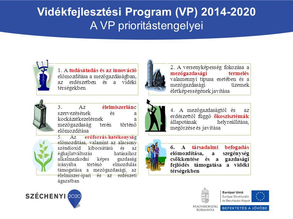 Vidékfejlesztési Program (VP) 2014-2020 A VP prioritástengelyei 1. A tudásátadás és az innováció előmozdítása a mezőgazdáságban, az erdészetben és a v