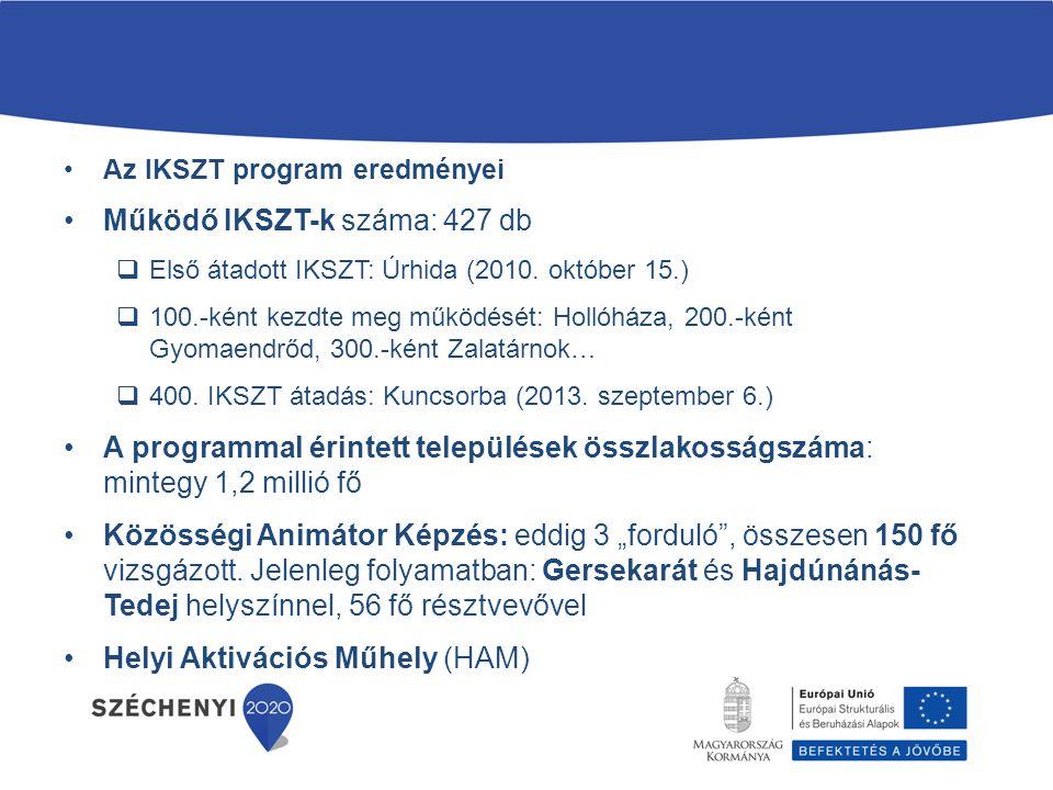 Az IKSZT program eredményei Működő IKSZT-k száma: 427 db  Első átadott IKSZT: Úrhida (2010. október 15.)  100.-ként kezdte meg működését: Hollóháza,