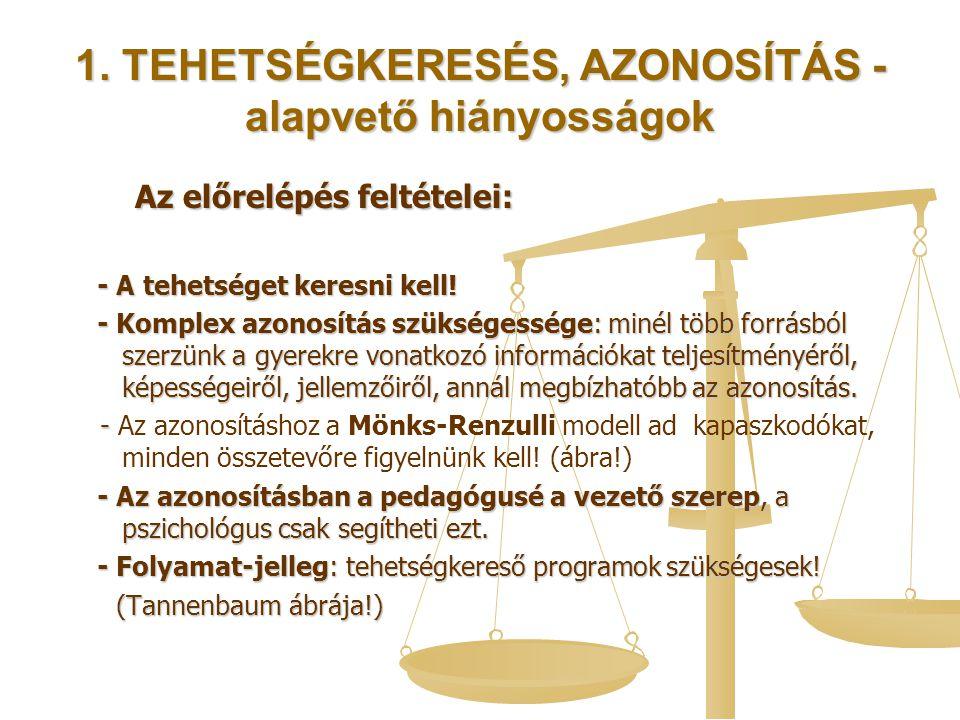 1. TEHETSÉGKERESÉS, AZONOSÍTÁS - alapvető hiányosságok Az előrelépés feltételei: Az előrelépés feltételei: - A tehetséget keresni kell! - A tehetséget