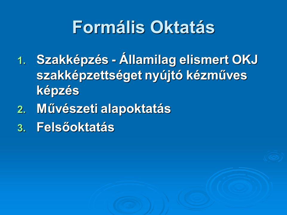 Formális Oktatás 1. Szakképzés - Államilag elismert OKJ szakképzettséget nyújtó kézműves képzés 2. Művészeti alapoktatás 3. Felsőoktatás