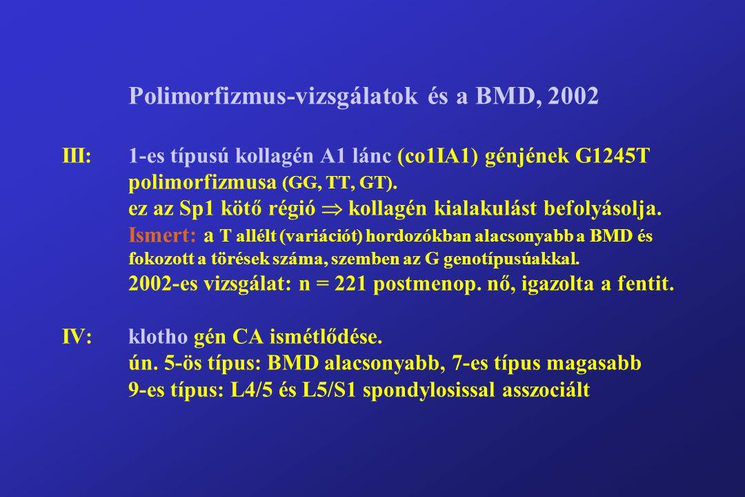 Polimorfizmus-vizsgálatok és a BMD, 2002 III:1-es típusú kollagén A1 lánc (co1IA1) génjének G1245T polimorfizmusa (GG, TT, GT).