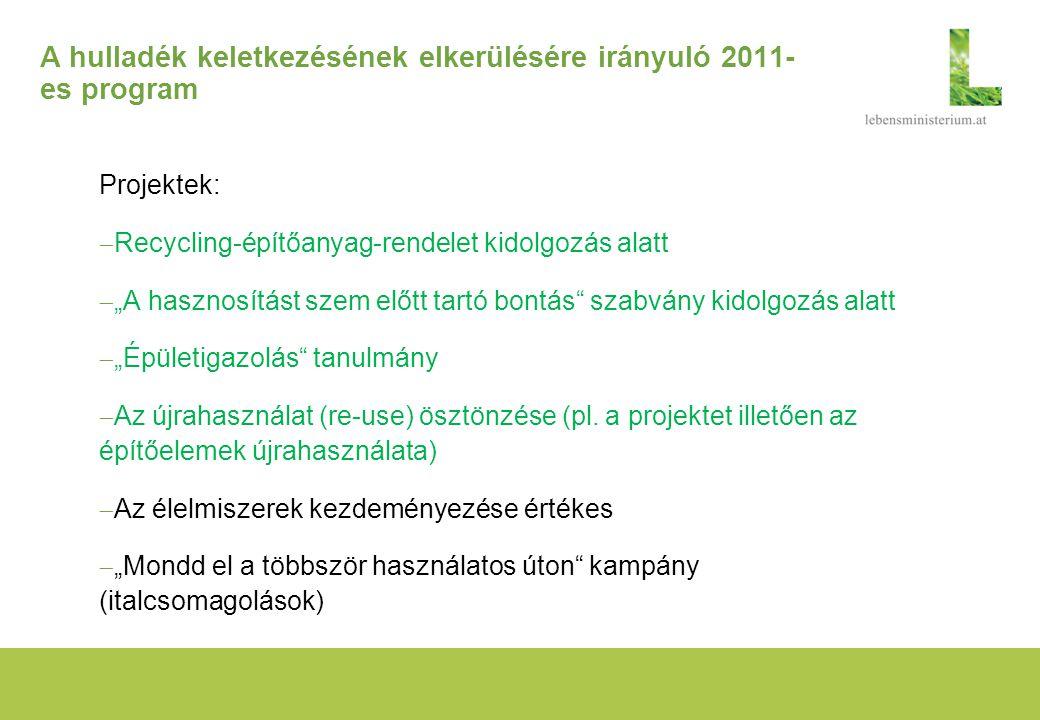"""A hulladék keletkezésének elkerülésére irányuló 2011- es program Projektek:  Recycling-építőanyag-rendelet kidolgozás alatt  """"A hasznosítást szem el"""
