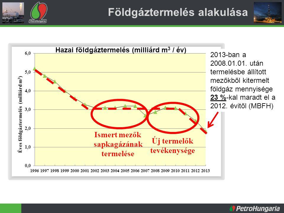 Földgáztermelés alakulása 2013-ban a 2008.01.01.