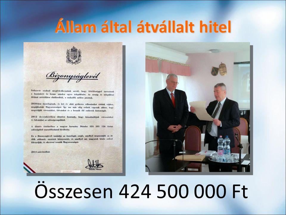 Állam által átvállalt hitel Összesen 424 500 000 Ft