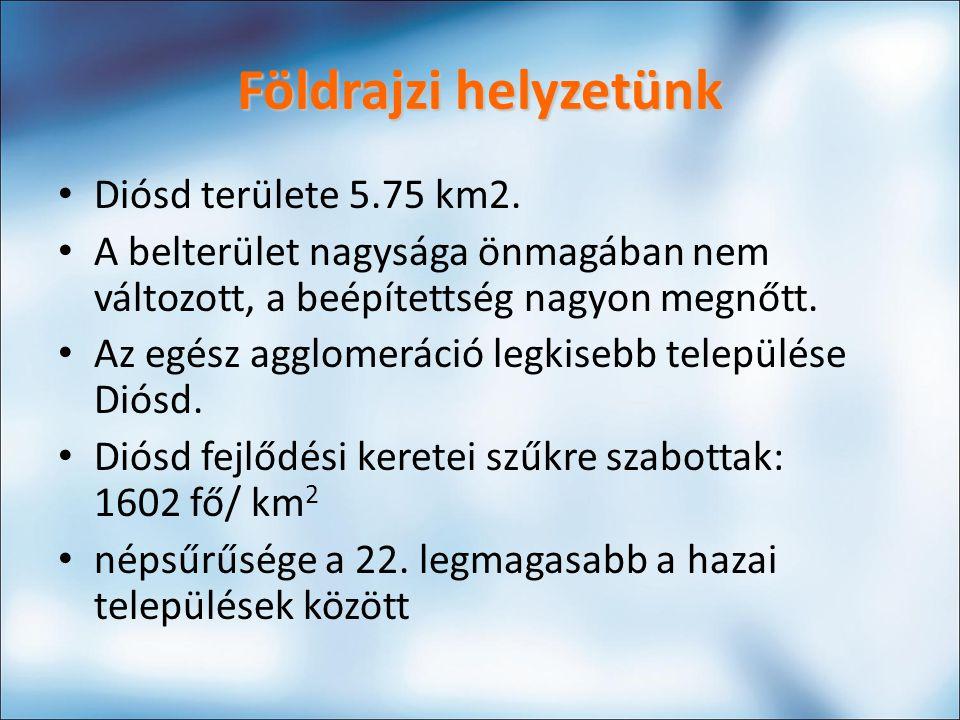 Földrajzi helyzetünk Diósd területe 5.75 km2.