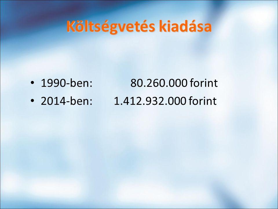 Költségvetés kiadása 1990-ben: 80.260.000 forint 2014-ben: 1.412.932.000 forint