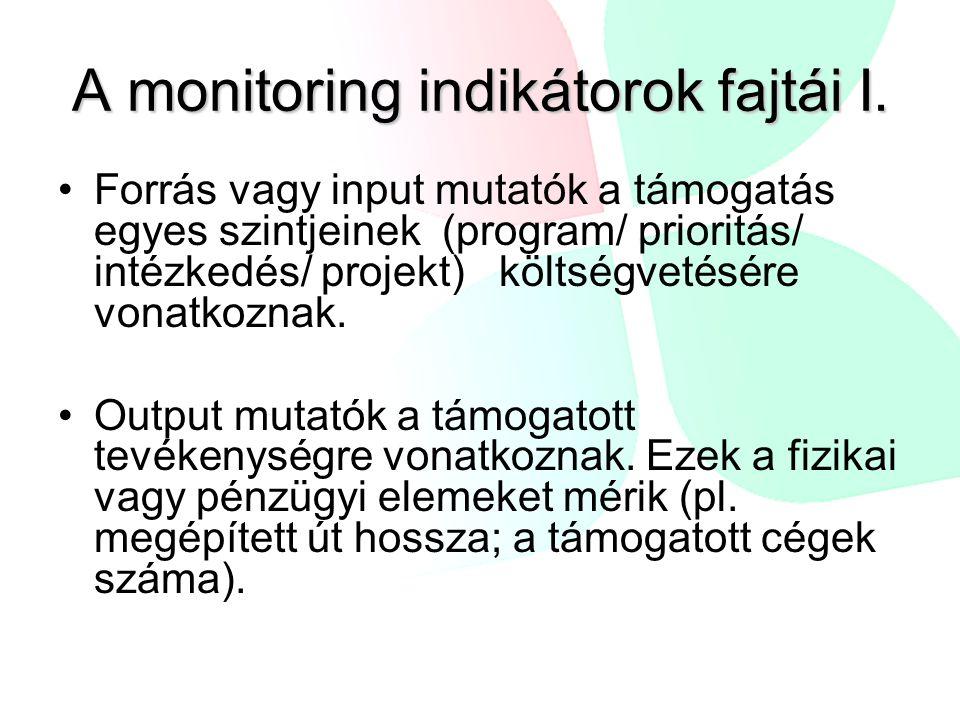 A monitoring indikátorok fajtái I.